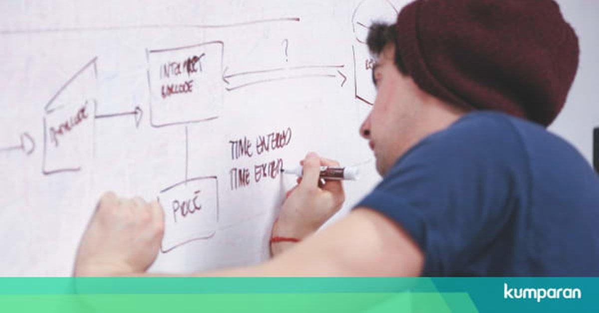 kunci-sukses-founder-startup-bangun-bisnis